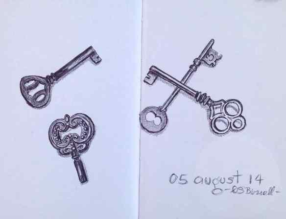 K-keys
